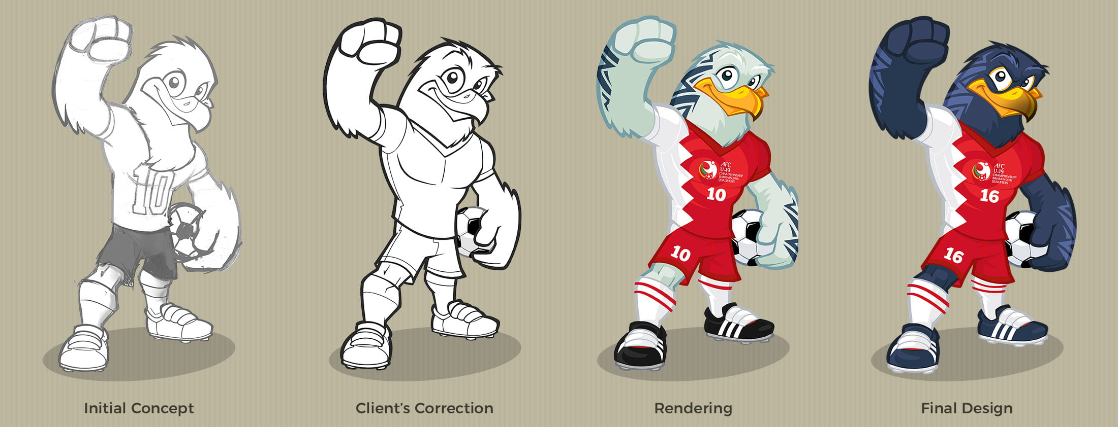 mascot design creation process
