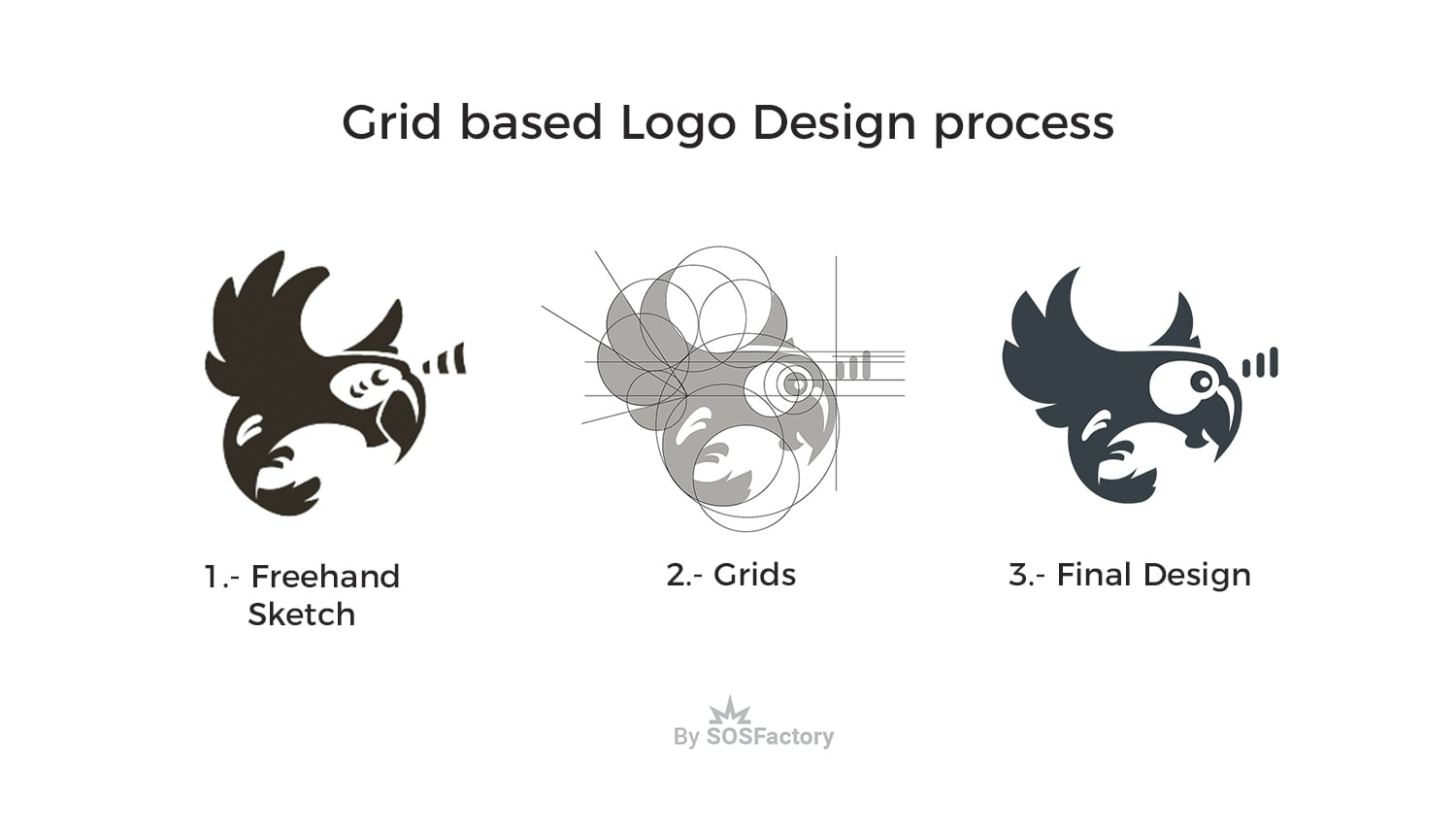 my grid based logo design-workflow