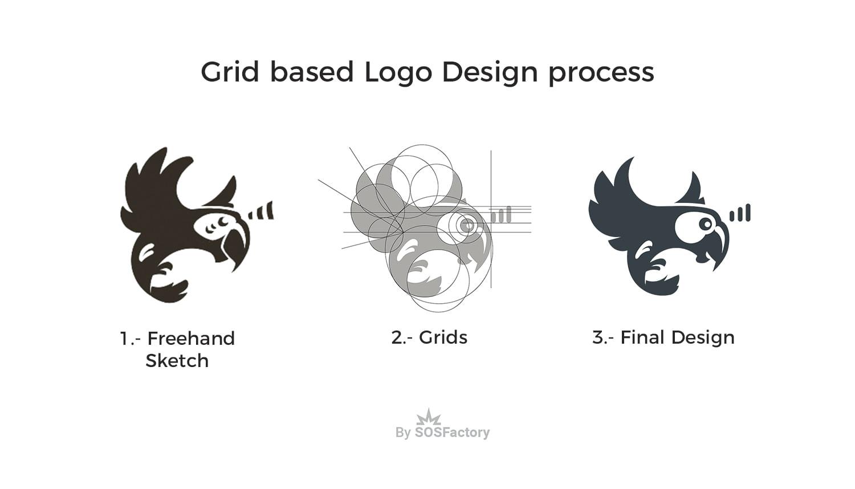 metodo construccion logotipo basado en cuadriculas